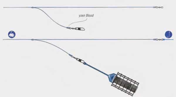 узел Blood