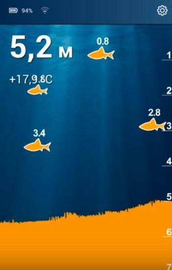 глубины, на которых найдены рыбы