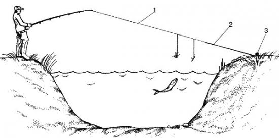 Тюкалка с амортизатором