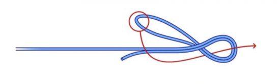 направление завязки