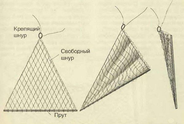 Схема косынки
