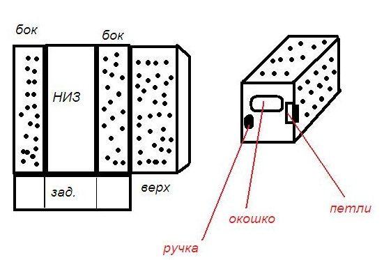 Схема самодельной печки