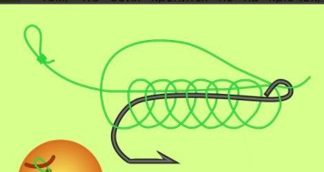 Схема привязывания