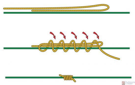 способ вязки стопорного узла