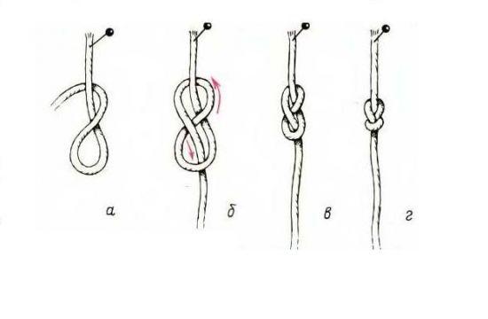 Схема-порядок вязания