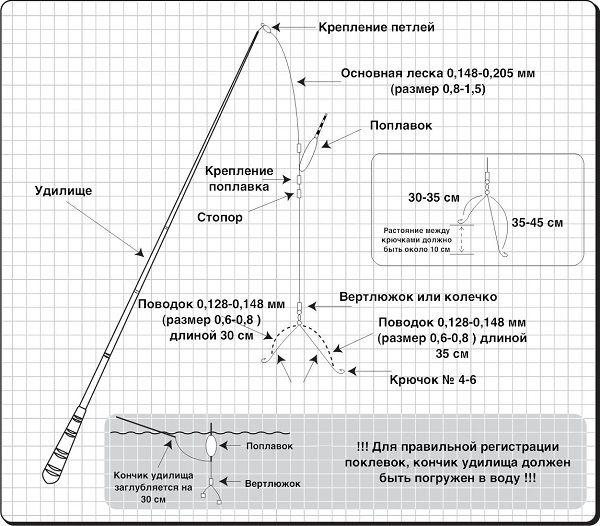 Схема херабуны