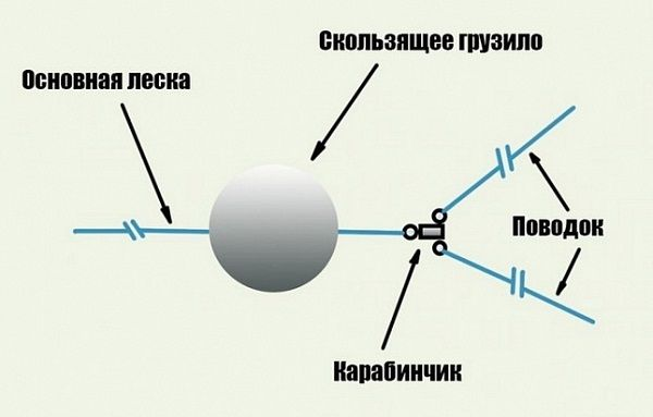 Монтаж крупным планом