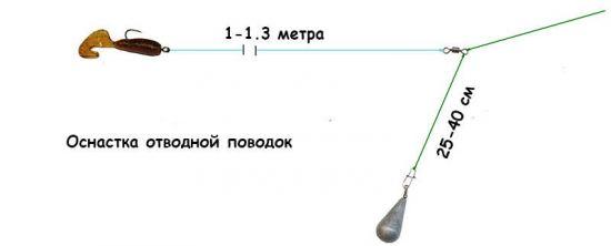 схема отводного поводка