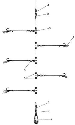 Схема омулевого комбайна