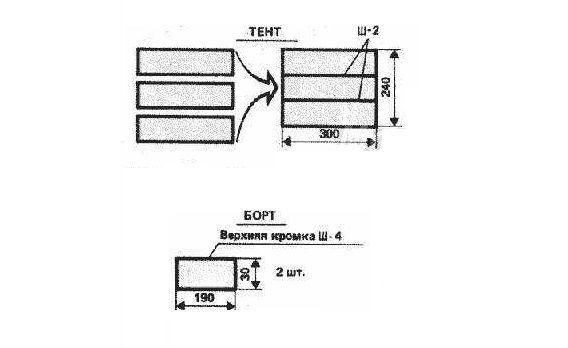 Схема тента и бортов