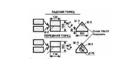 Схема торцов