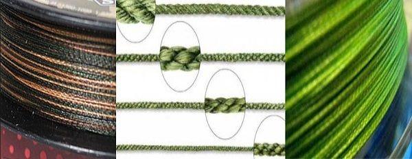 Структура шнура