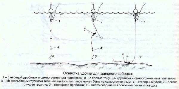 Схемы монтажей