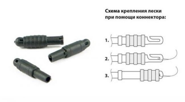 коннектор