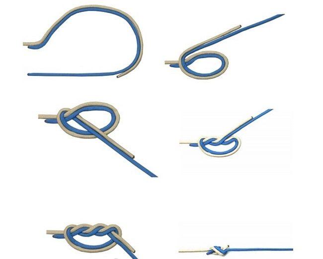 Схема хирургической петли
